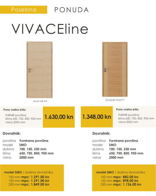 sobna vrata akcija VIVACEline